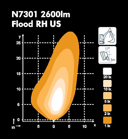 Flood RH US
