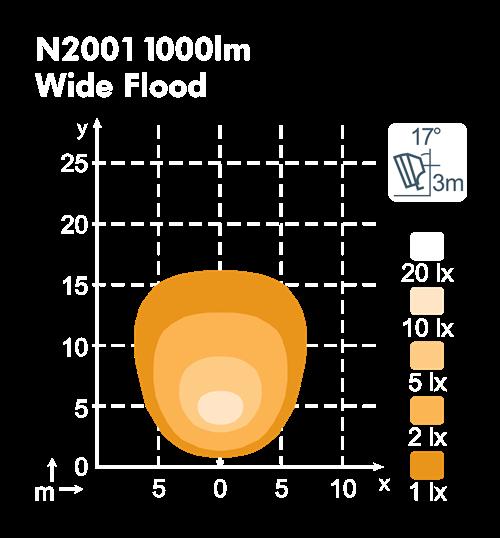 Wide Flood