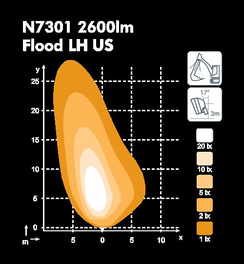 Flood LH US